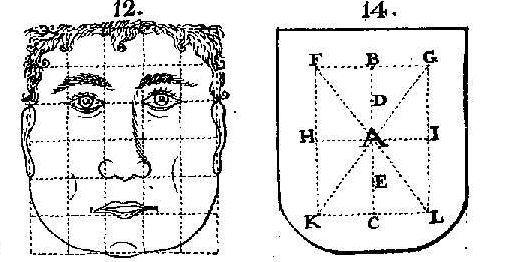 Heráldica y abecedario: las letras ayudan a entender el escudo